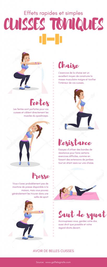 idées d'exercices faciles