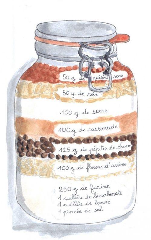 idées cadeaux dans un bocal en verre
