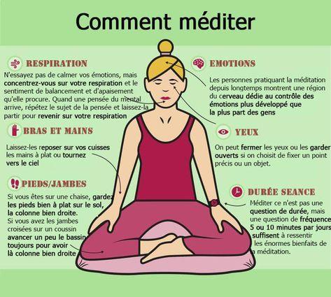 la posture pour bien méditer